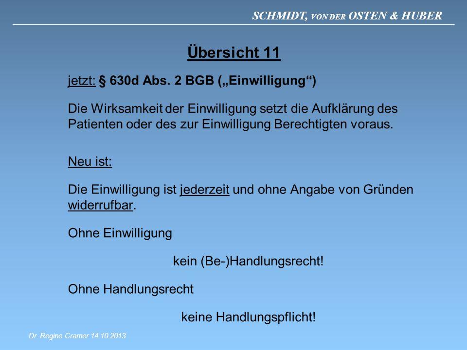 SCHMIDT, VON DER OSTEN & HUBER Dr. Regine Cramer 14.10.2013 Übersicht 11