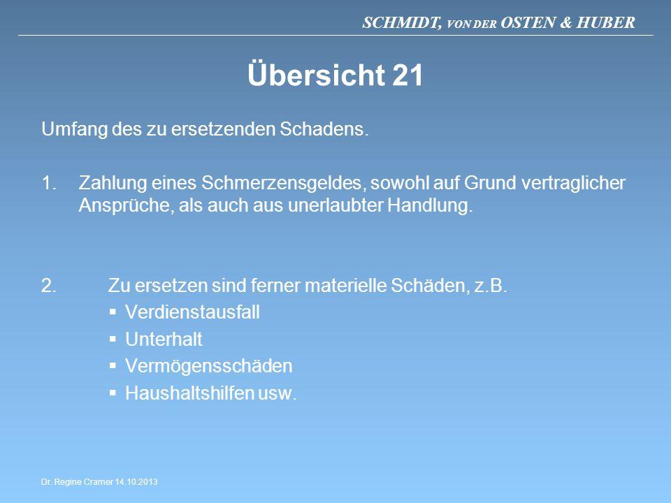 SCHMIDT, VON DER OSTEN & HUBER Übersicht 21 Umfang des zu ersetzenden Schadens. 1.Zahlung eines Schmerzensgeldes, sowohl auf Grund vertraglicher Anspr