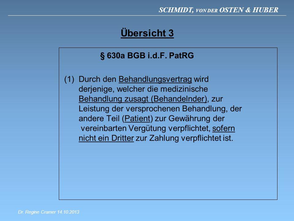 SCHMIDT, VON DER OSTEN & HUBER Übersicht 3 Dr. Regine Cramer 14.10.2013