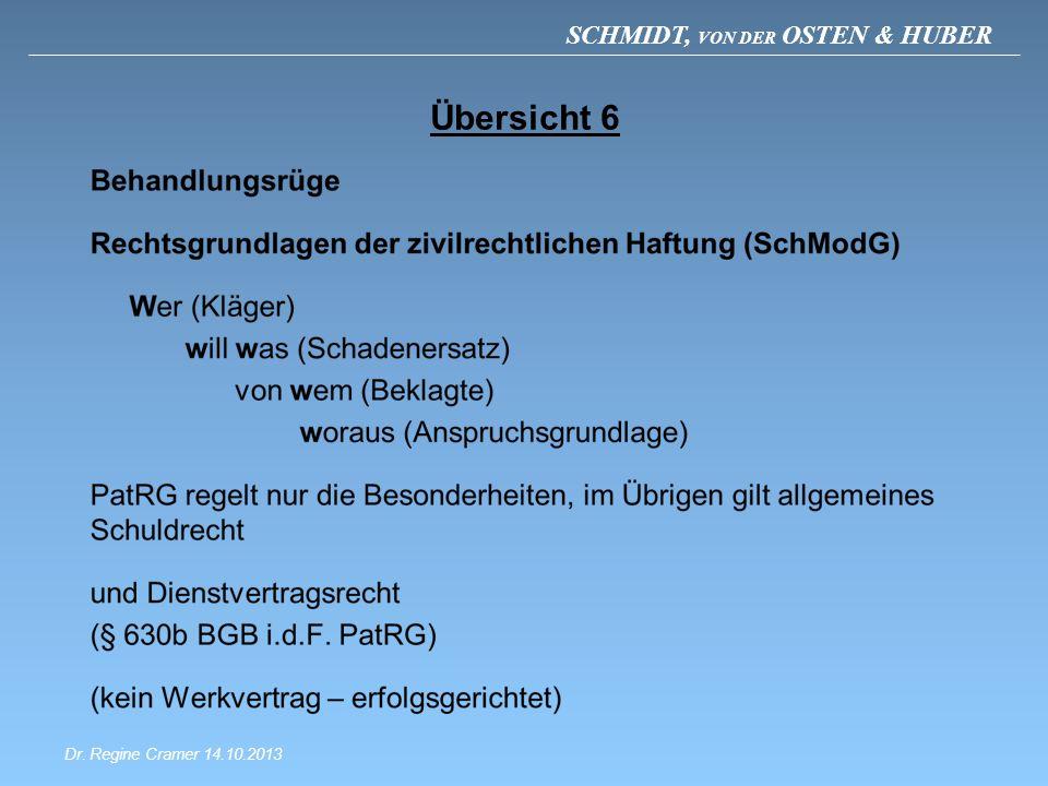 SCHMIDT, VON DER OSTEN & HUBER Übersicht 6 Dr. Regine Cramer 14.10.2013