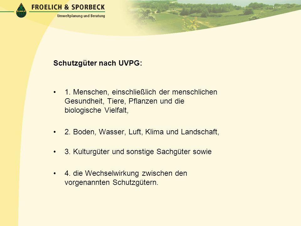 Schutzgüter nach UVPG: 1. Menschen, einschließlich der menschlichen Gesundheit, Tiere, Pflanzen und die biologische Vielfalt, 2. Boden, Wasser, Luft,