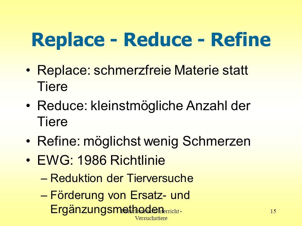 Tierschutz im Unterricht - Versuchstiere 15 Replace - Reduce - Refine Replace: schmerzfreie Materie statt Tiere Reduce: kleinstmögliche Anzahl der Tie