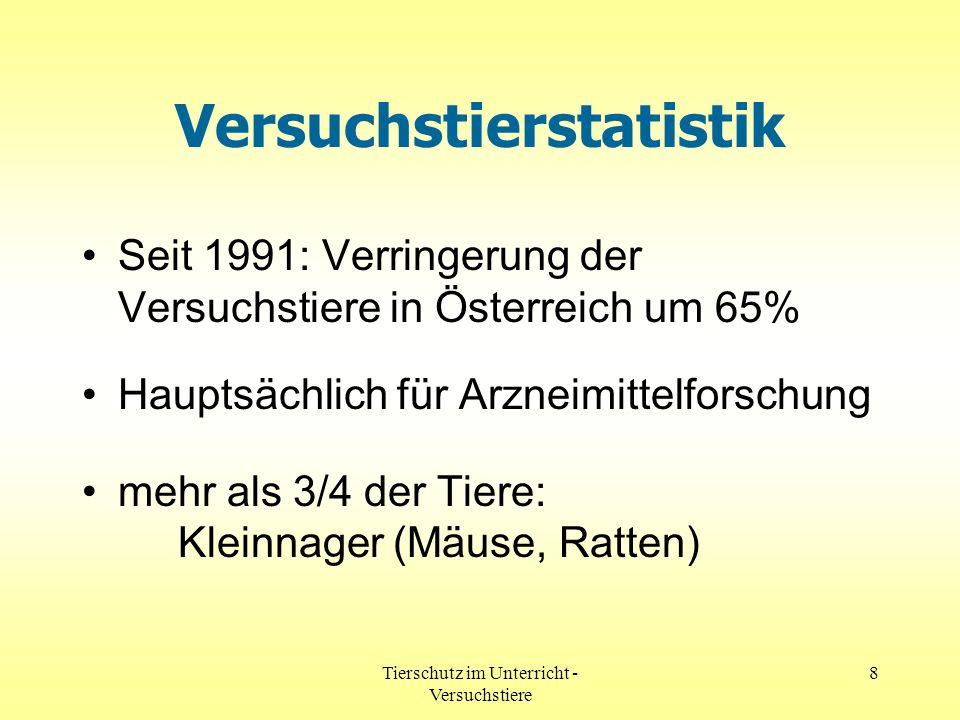 Tierschutz im Unterricht - Versuchstiere 8 Versuchstierstatistik Seit 1991: Verringerung der Versuchstiere in Österreich um 65% Hauptsächlich für Arzn