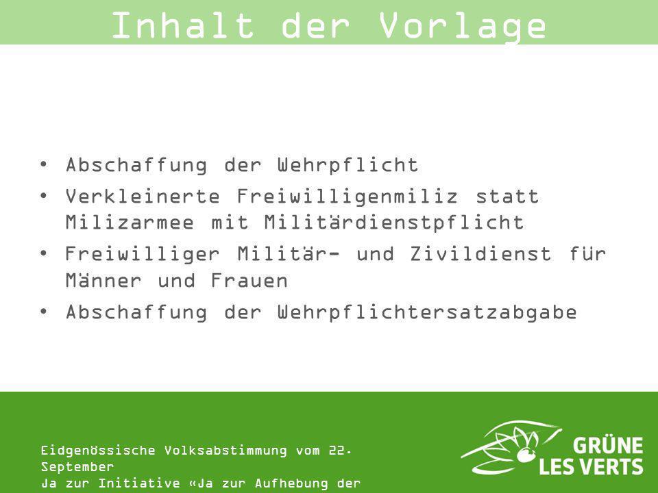 Eidgenössische Volksabstimmung vom 22.