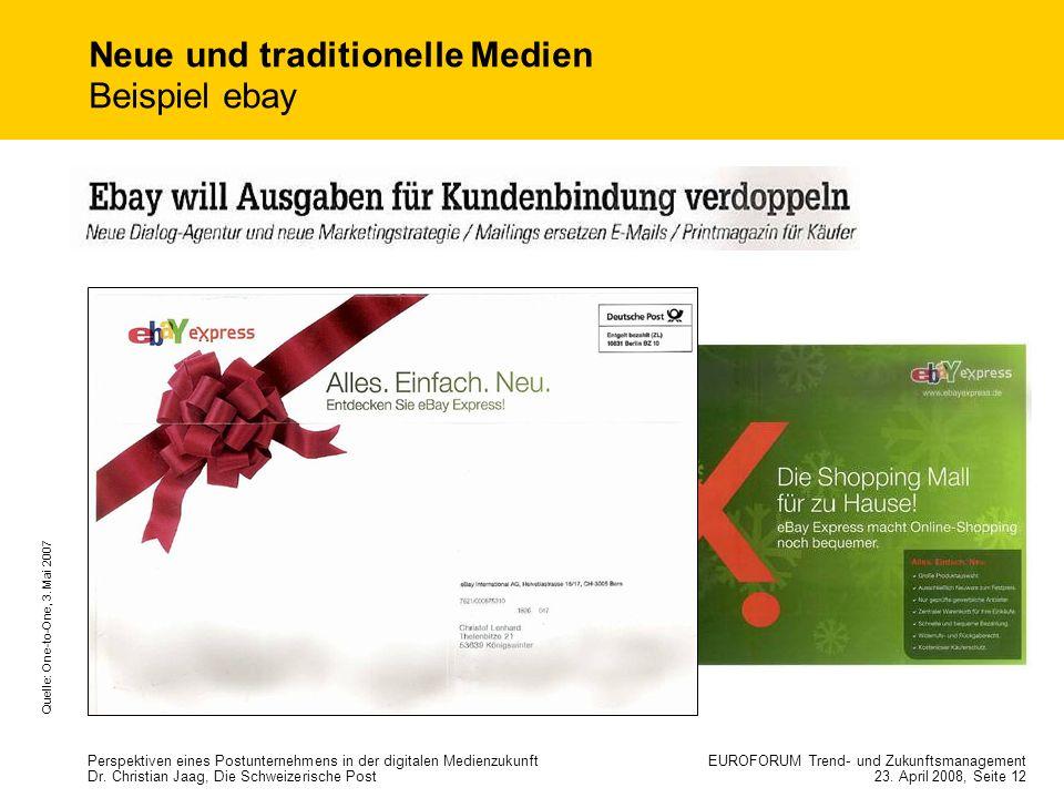 Perspektiven eines Postunternehmens in der digitalen MedienzukunftEUROFORUM Trend- und Zukunftsmanagement Dr. Christian Jaag, Die Schweizerische Post2