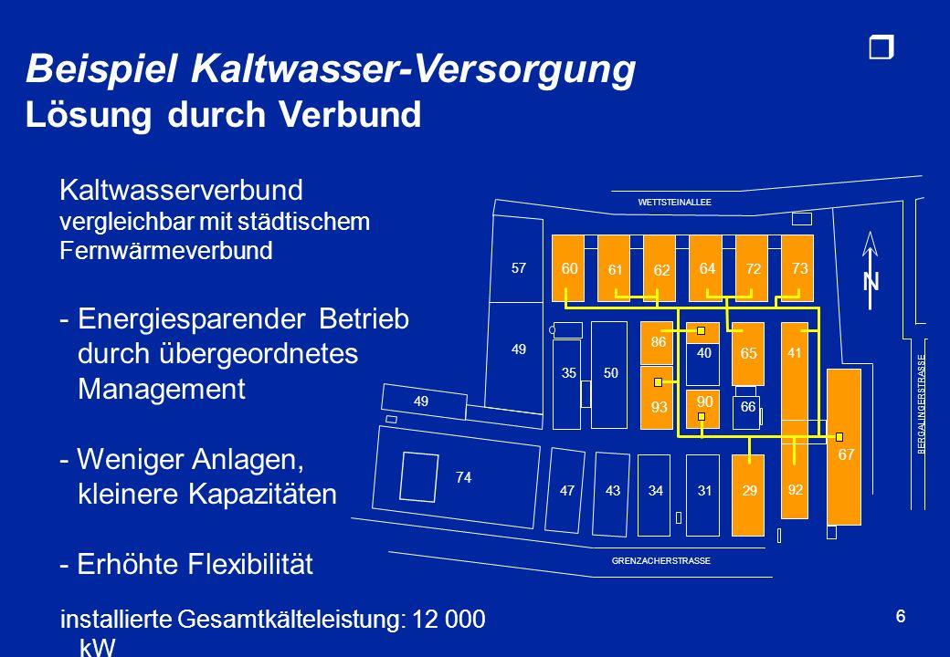 r 6 installierte Gesamtkälteleistung: 12 000 kW Beispiel Kaltwasser-Versorgung Lösung durch Verbund Kaltwasserverbund vergleichbar mit städtischem Fer