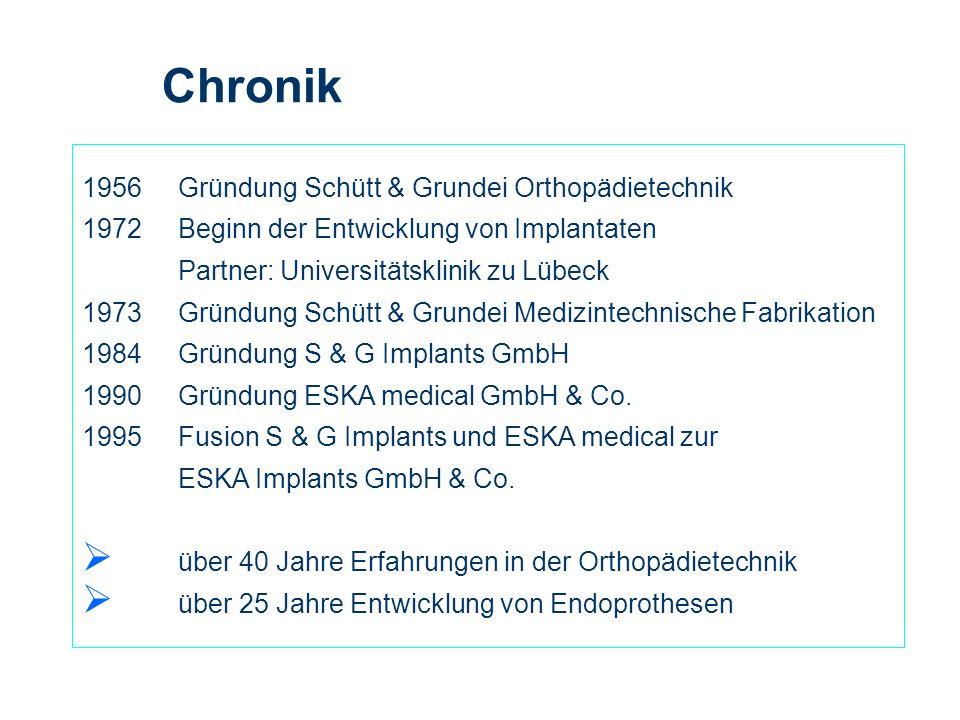 Chronik 1956Gründung Schütt & Grundei Orthopädietechnik 1972Beginn der Entwicklung von Implantaten Partner: Universitätsklinik zu Lübeck 1973Gründung