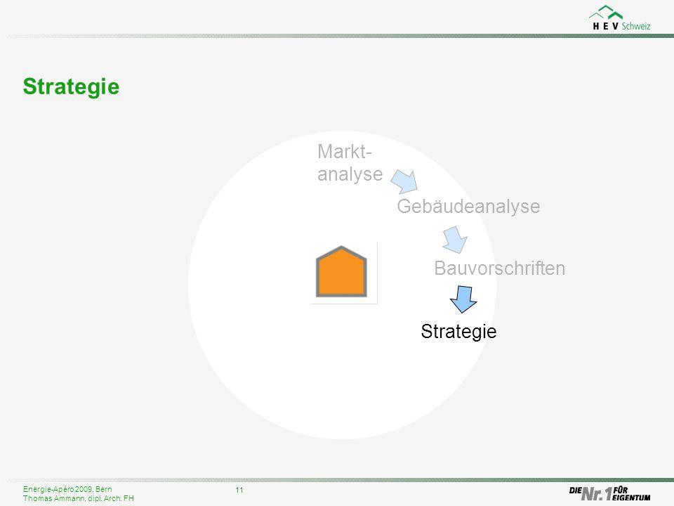 Energie-Apéro 2009, Bern Thomas Ammann, dipl. Arch. FH Strategie 11 Gebäudeanalyse Bauvorschriften Markt- analyse Strategie