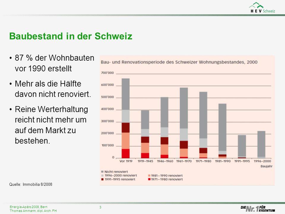 Energie-Apéro 2009, Bern Thomas Ammann, dipl. Arch. FH 3 Baubestand in der Schweiz 87 % der Wohnbauten vor 1990 erstellt Mehr als die Hälfte davon nic