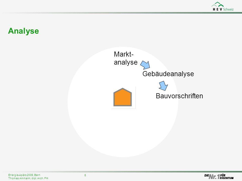 Energie-Apéro 2009, Bern Thomas Ammann, dipl. Arch. FH Analyse 5 Gebäudeanalyse Bauvorschriften Markt- analyse