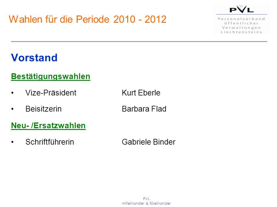 PVL miteinander & füreinander Wahlen für die Periode 2010 - 2012 Vorstand Bestätigungswahlen Vize-Präsident Kurt Eberle BeisitzerinBarbara Flad Neu- /