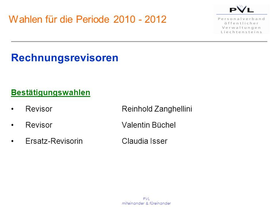 PVL miteinander & füreinander Wahlen für die Periode 2010 - 2012 Rechnungsrevisoren Bestätigungswahlen RevisorReinhold Zanghellini RevisorValentin Büc