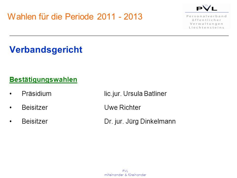PVL miteinander & füreinander Wahlen für die Periode 2011 - 2013 Verbandsgericht Bestätigungswahlen Präsidiumlic.jur. Ursula Batliner BeisitzerUwe Ric