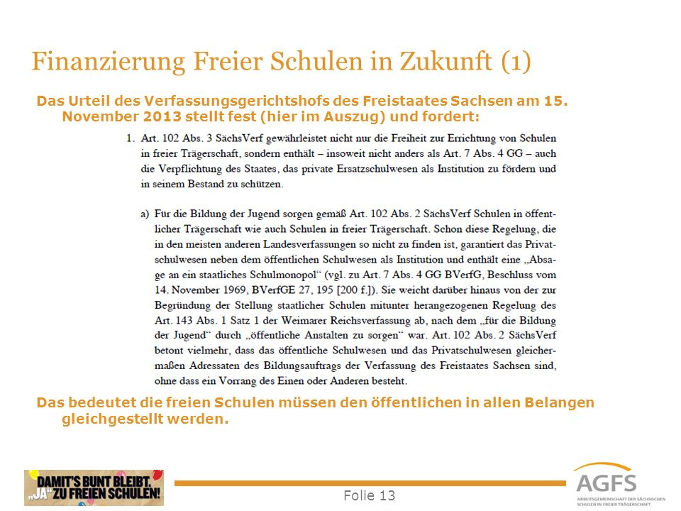 Folie 13 Das Urteil des Verfassungsgerichtshofs des Freistaates Sachsen am 15. November 2013 stellt fest (hier im Auszug) und fordert: Das bedeutet di