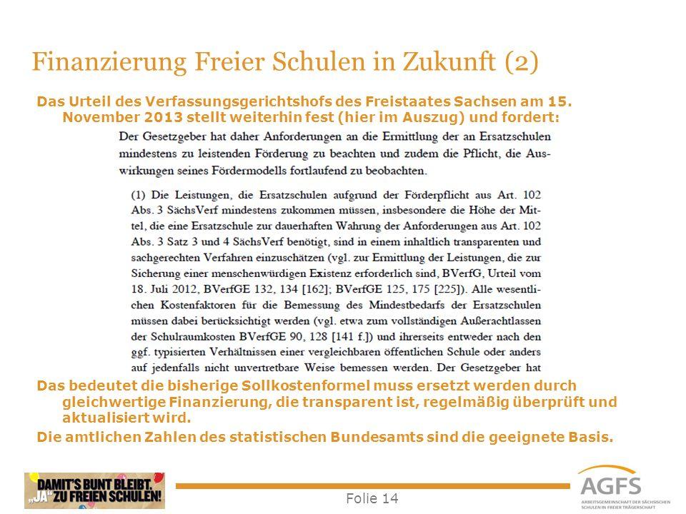 Folie 14 Das Urteil des Verfassungsgerichtshofs des Freistaates Sachsen am 15. November 2013 stellt weiterhin fest (hier im Auszug) und fordert: Das b