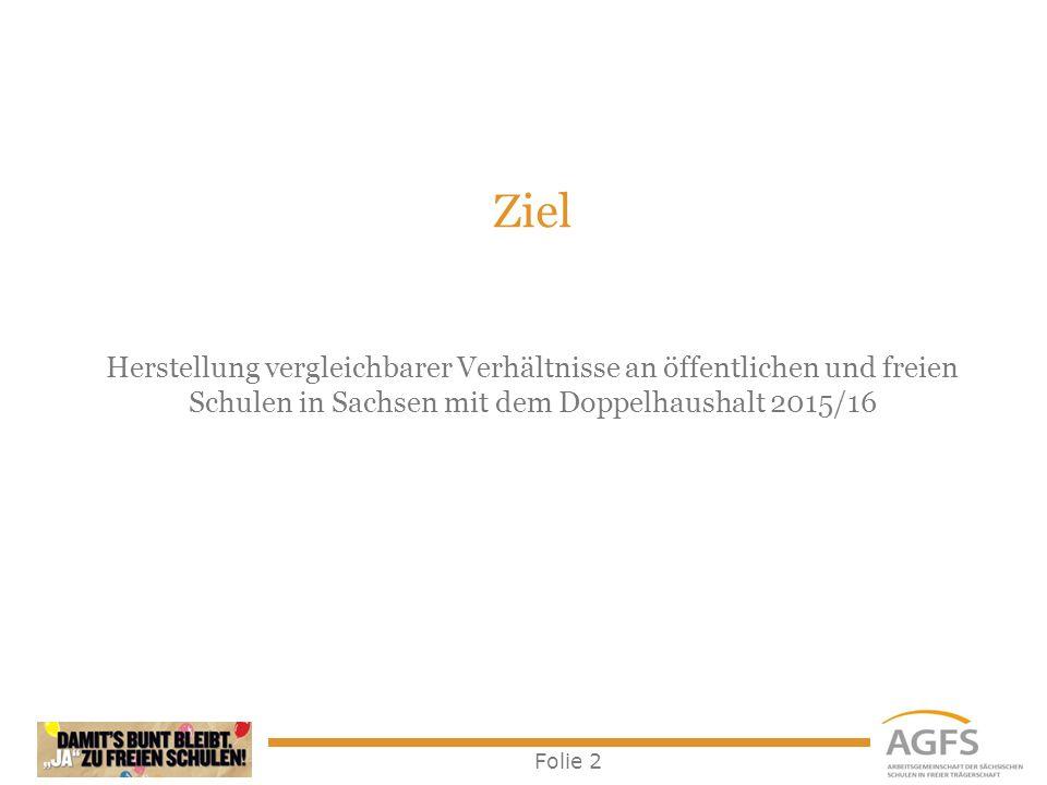 Folie 2 Ziel Herstellung vergleichbarer Verhältnisse an öffentlichen und freien Schulen in Sachsen mit dem Doppelhaushalt 2015/16