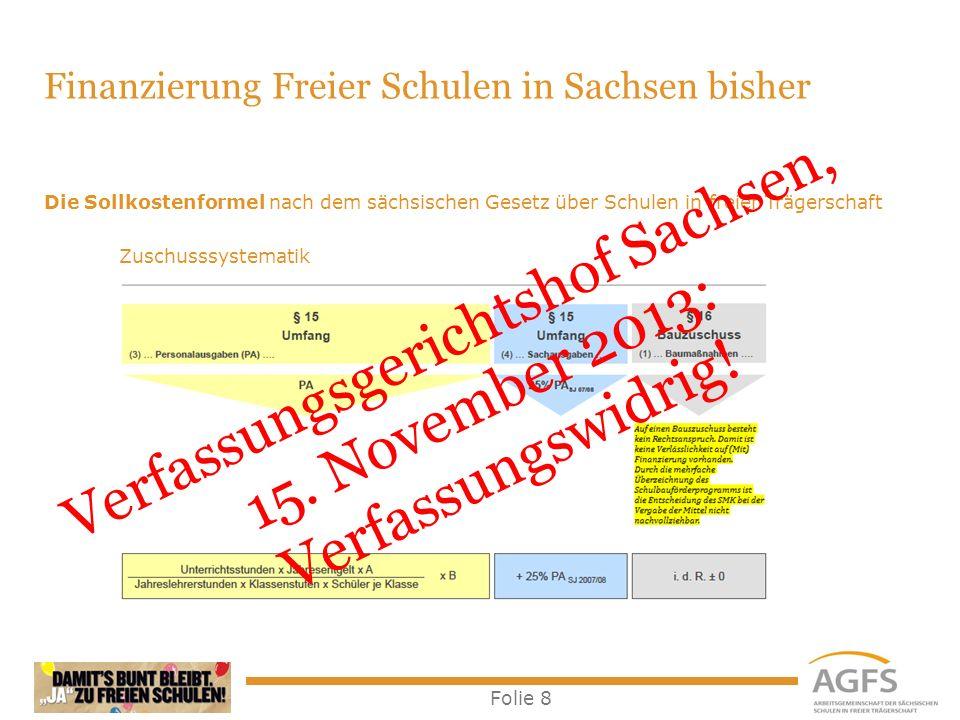 Folie 8 Die Sollkostenformel nach dem sächsischen Gesetz über Schulen in freier Trägerschaft Finanzierung Freier Schulen in Sachsen bisher Zuschusssys