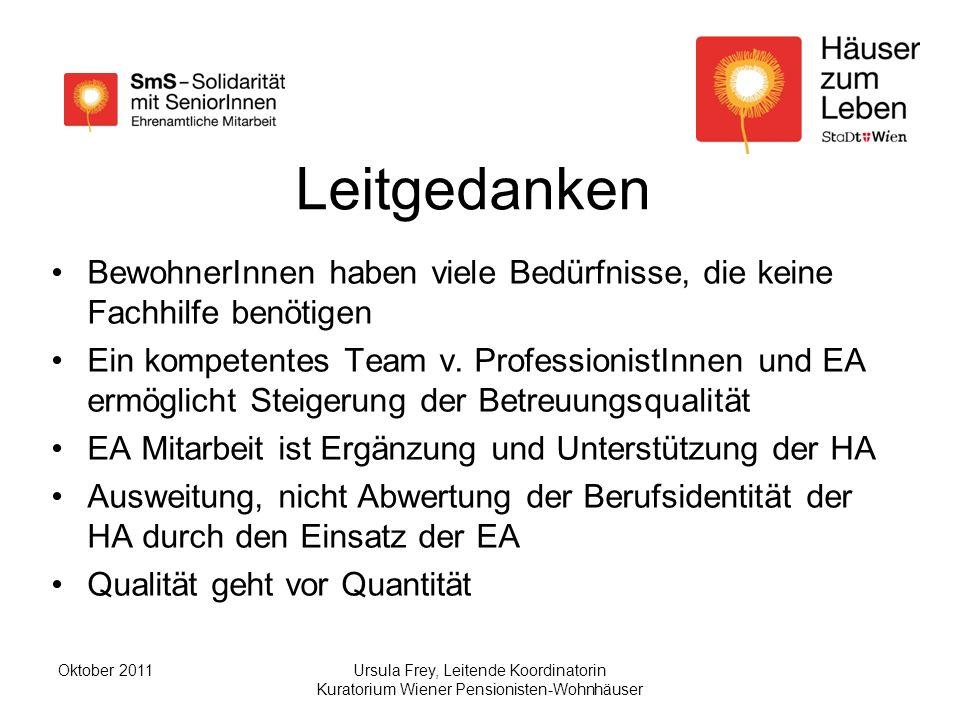 Ursula Frey, Leitende Koordinatorin Kuratorium Wiener Pensionisten-Wohnhäuser Oktober 2011 Leitgedanken BewohnerInnen haben viele Bedürfnisse, die keine Fachhilfe benötigen Ein kompetentes Team v.