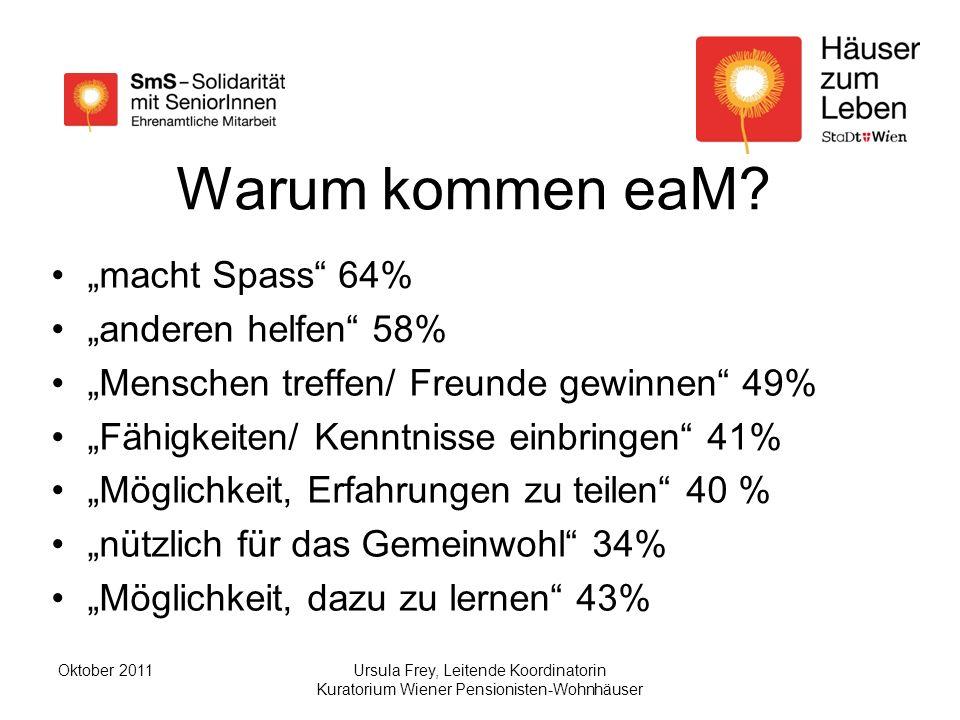 Ursula Frey, Leitende Koordinatorin Kuratorium Wiener Pensionisten-Wohnhäuser Oktober 2011 Warum kommen eaM.
