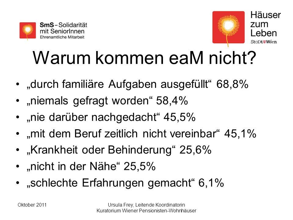 Ursula Frey, Leitende Koordinatorin Kuratorium Wiener Pensionisten-Wohnhäuser Oktober 2011 Warum kommen eaM nicht.