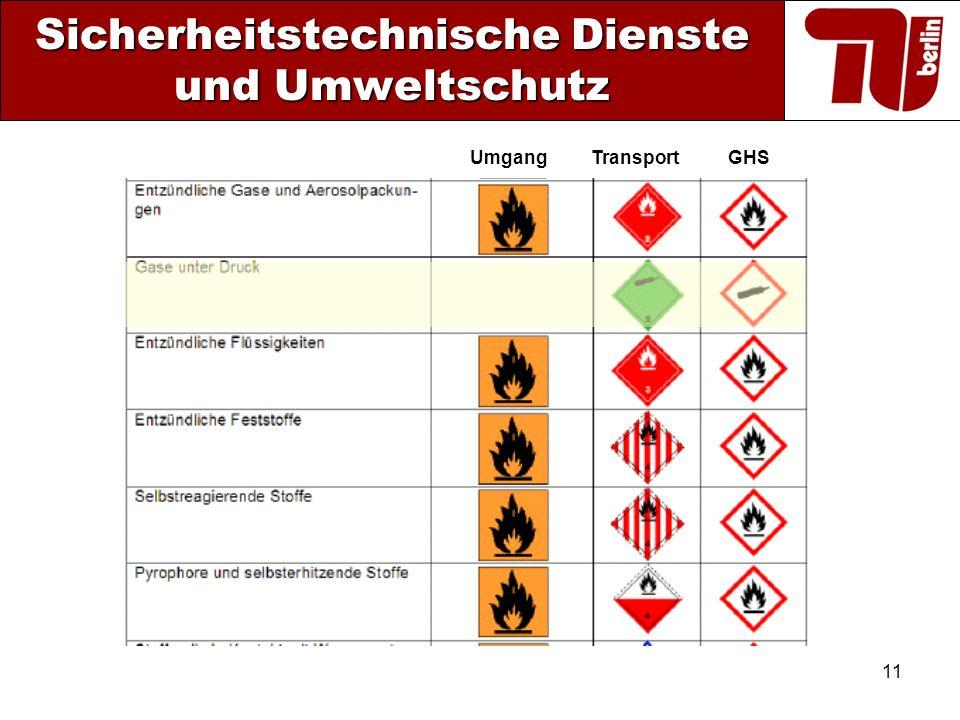 11 Sicherheitstechnische Dienste und Umweltschutz Umgang Transport GHS