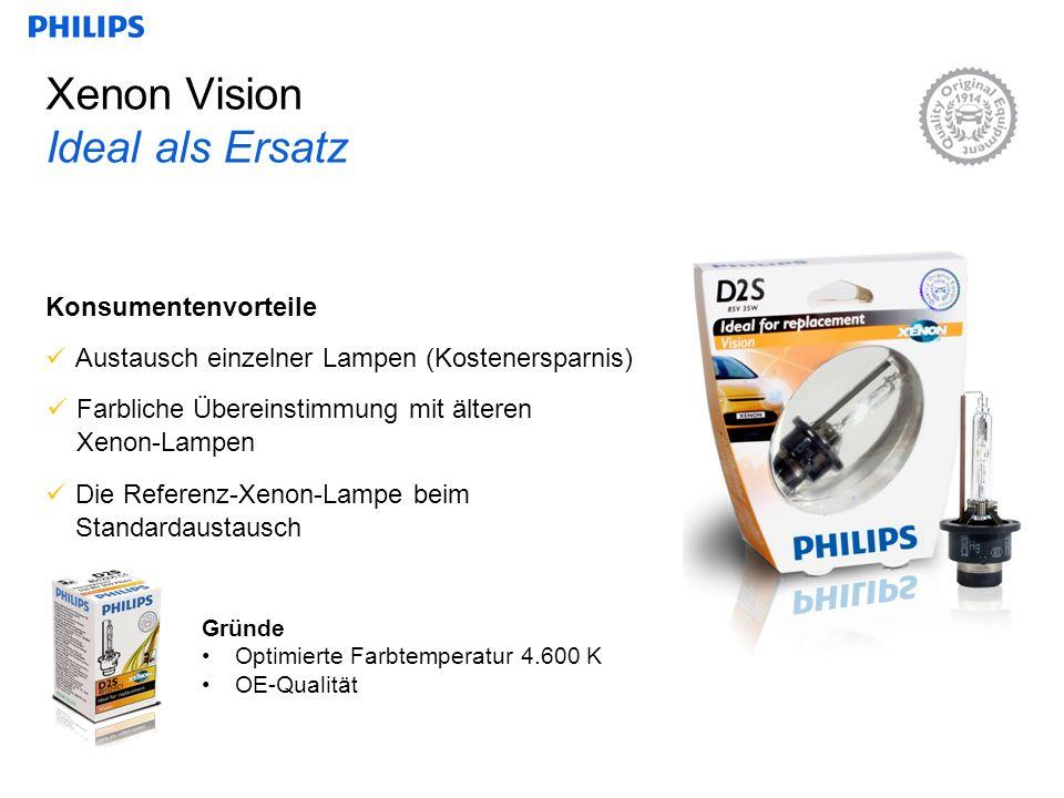 Xenon Vision Ideal als Ersatz Gründe Optimierte Farbtemperatur 4.600 K OE-Qualität Konsumentenvorteile Austausch einzelner Lampen (Kostenersparnis) Farbliche Übereinstimmung mit älteren Xenon-Lampen Die Referenz-Xenon-Lampe beim Standardaustausch