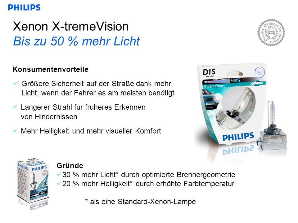 Xenon X-tremeVision Bis zu 50 % mehr Licht Gründe 30 % mehr Licht* durch optimierte Brennergeometrie 20 % mehr Helligkeit* durch erhöhte Farbtemperatur * als eine Standard-Xenon-Lampe Konsumentenvorteile Größere Sicherheit auf der Straße dank mehr Licht, wenn der Fahrer es am meisten benötigt Längerer Strahl für früheres Erkennen von Hindernissen Mehr Helligkeit und mehr visueller Komfort