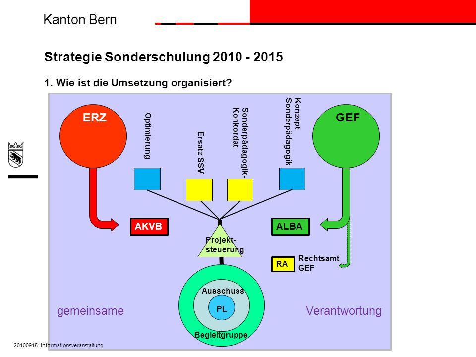 Kanton Bern Strategie Sonderschulung 2010 - 2015 1. Wie ist die Umsetzung organisiert? 20100915_Informationsveranstaltung ERZGEF AKVBALBA Optimierung