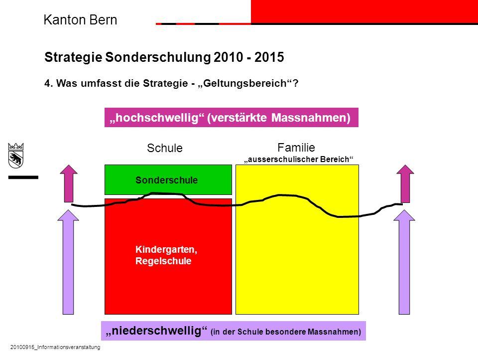 Kanton Bern 20100915_Informationsveranstaltung Strategie Sonderschulung 2010 - 2015 5.