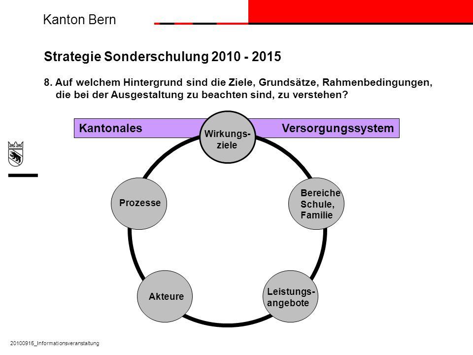 Kanton Bern Kantonales Strategie Sonderschulung 2010 - 2015 8. Auf welchem Hintergrund sind die Ziele, Grundsätze, Rahmenbedingungen, die bei der Ausg