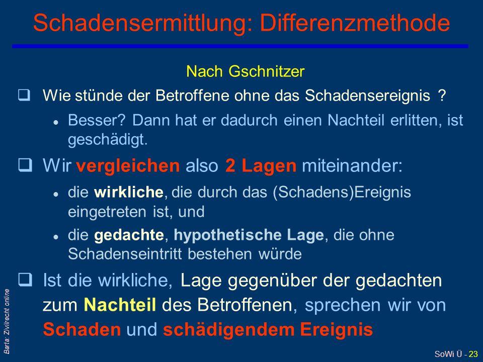 SoWi Ü - 23 Barta: Zivilrecht online Schadensermittlung: Differenzmethode Nach Gschnitzer qWie stünde der Betroffene ohne das Schadensereignis ? l Bes