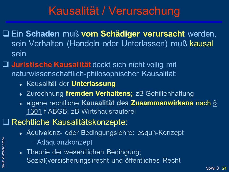 SoWi Ü - 24 Barta: Zivilrecht online Kausalität / Verursachung qEin Schaden muß vom Schädiger verursacht werden, sein Verhalten (Handeln oder Unterlas