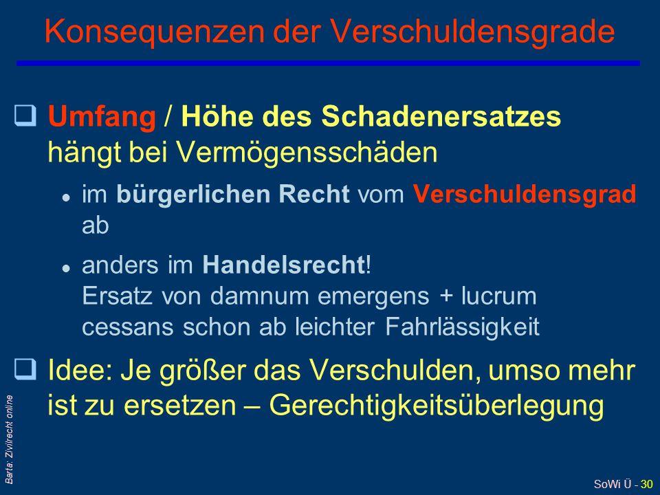 SoWi Ü - 30 Barta: Zivilrecht online Konsequenzen der Verschuldensgrade qUmfang / Höhe des Schadenersatzes hängt bei Vermögensschäden l im bürgerliche