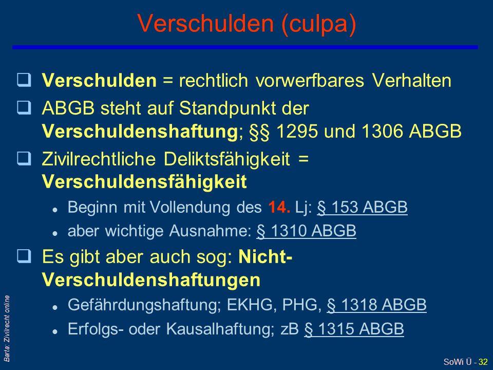 SoWi Ü - 32 Barta: Zivilrecht online Verschulden (culpa) qVerschulden = rechtlich vorwerfbares Verhalten qABGB steht auf Standpunkt der Verschuldensha