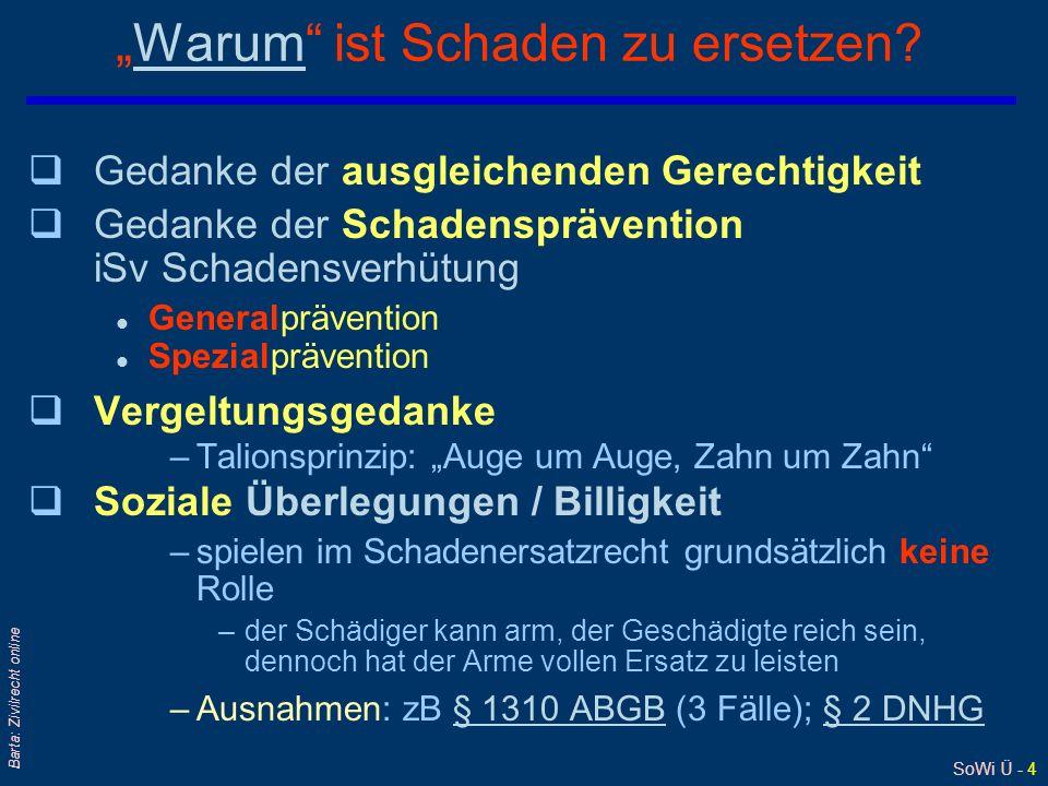 SoWi Ü - 55 Barta: Zivilrecht online Dritt- oder mittelbarer Schaden (1) qGrundsätzlich werden nur unmittelbare Schäden ersetzt.