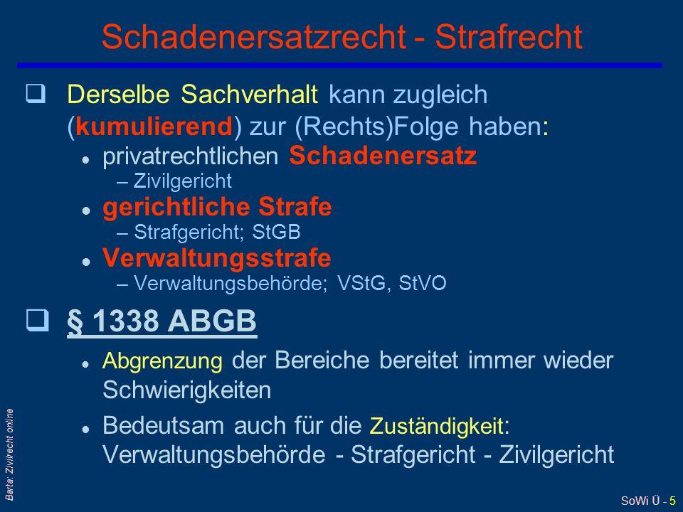 SoWi Ü - 56 Barta: Zivilrecht online Dritt- oder mittelbarer Schaden (2) qEinen ausdrücklichen gesetzlichen Drittschadenersatz kennen: l § 1327 ABGB l § 12 EKHG12 EKHG qDie Argumente der Rspr für die starke Einschränkung des Drittschadenersatzes sind: l Die Ersatzpflicht würde sonst uferlos ausgeweitet l Schon bei leichter Fahrlässigkeit des Schädigers könne es zu existenzgefährdenden Schadenersatzsummen kommen.