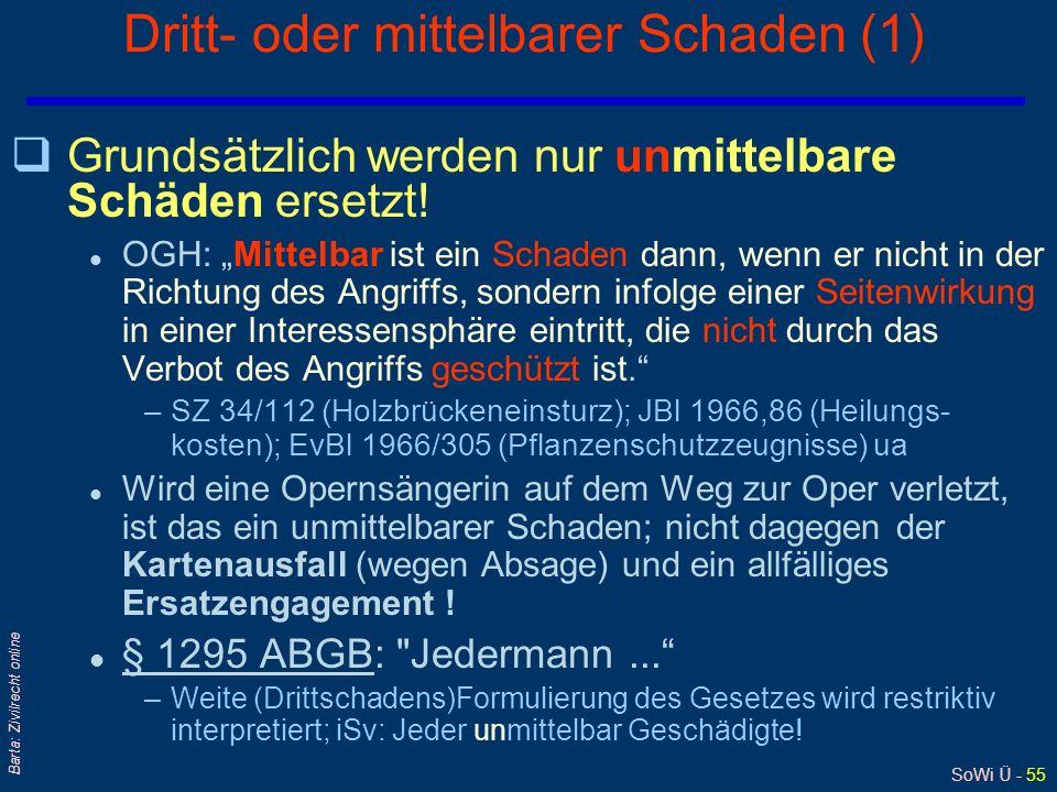 SoWi Ü - 55 Barta: Zivilrecht online Dritt- oder mittelbarer Schaden (1) qGrundsätzlich werden nur unmittelbare Schäden ersetzt! l OGH: Mittelbar ist