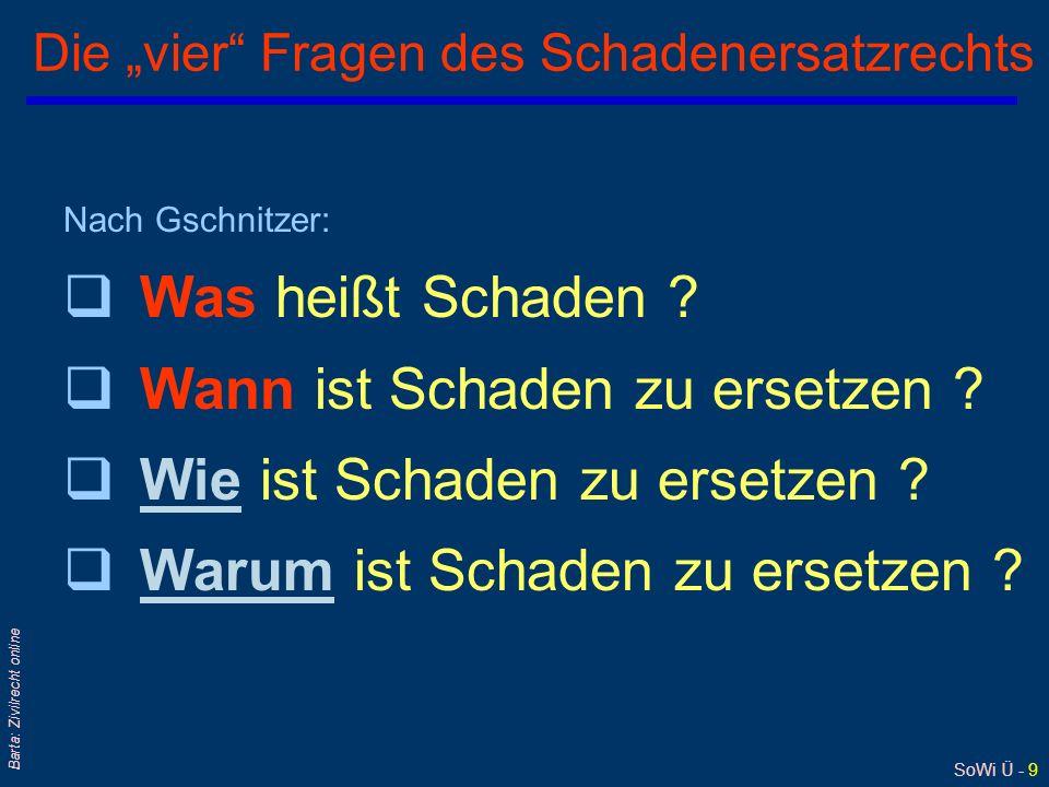 SoWi Ü - 9 Barta: Zivilrecht online Die vier Fragen des Schadenersatzrechts Nach Gschnitzer: qWas heißt Schaden ? qWann ist Schaden zu ersetzen ? qWie