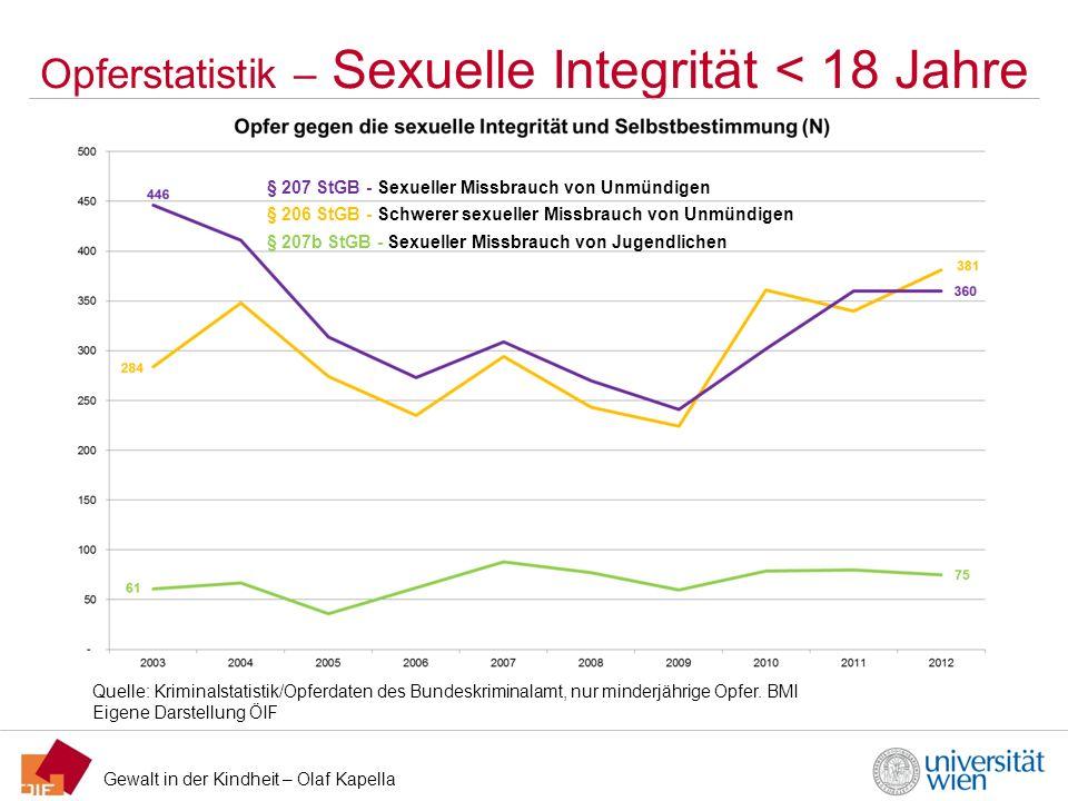 Gewalt in der Kindheit – Olaf Kapella Opferstatistik – Sexuelle Integrität < 18 Jahre § 207 StGB - Sexueller Missbrauch von Unmündigen § 206 StGB - Sc