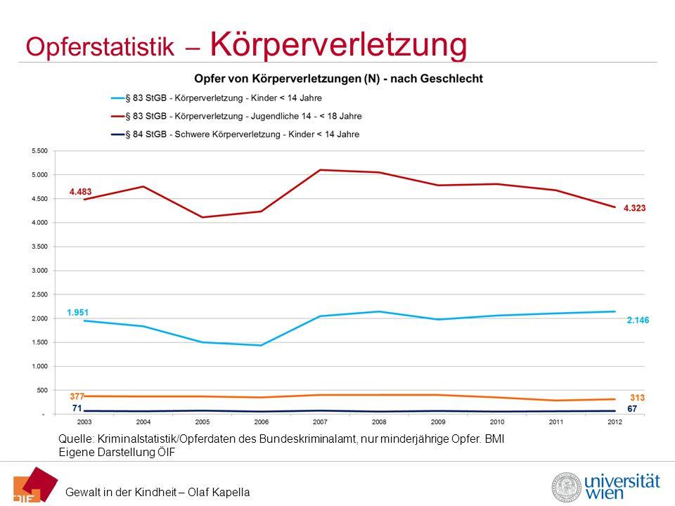 Gewalt in der Kindheit – Olaf Kapella Opferstatistik – Körperverletzung Quelle: Kriminalstatistik/Opferdaten des Bundeskriminalamt, nur minderjährige