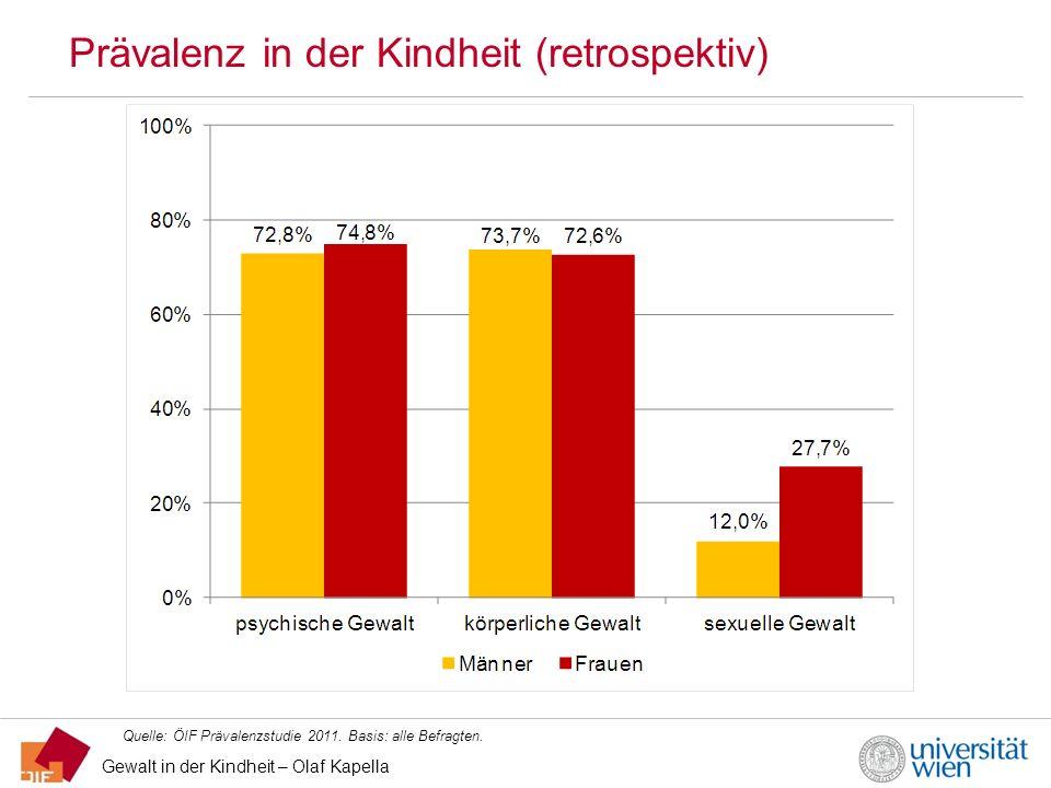 Gewalt in der Kindheit – Olaf Kapella Prävalenz in der Kindheit (retrospektiv) Quelle: ÖIF Prävalenzstudie 2011. Basis: alle Befragten.