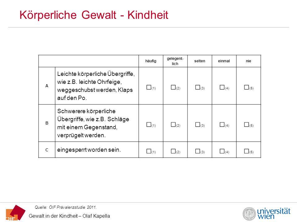 Gewalt in der Kindheit – Olaf Kapella Körperliche Gewalt - Kindheit Quelle: ÖIF Prävalenzstudie 2011. häufig gelegent- lich selteneinmalnie A Leichte