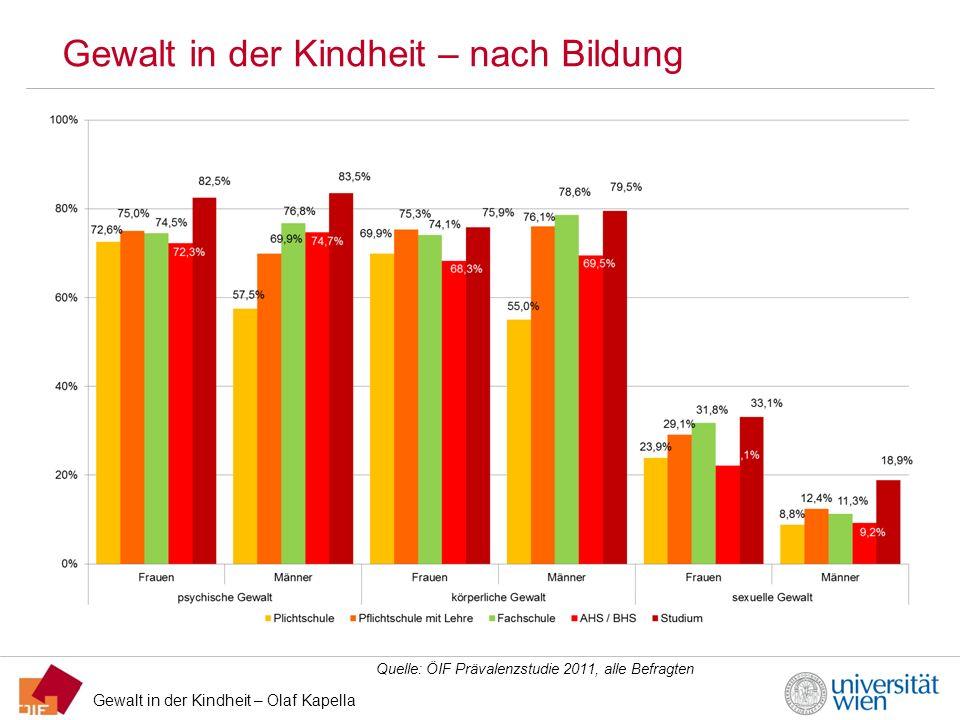 Gewalt in der Kindheit – Olaf Kapella Gewalt in der Kindheit – nach Bildung Quelle: ÖIF Prävalenzstudie 2011, alle Befragten