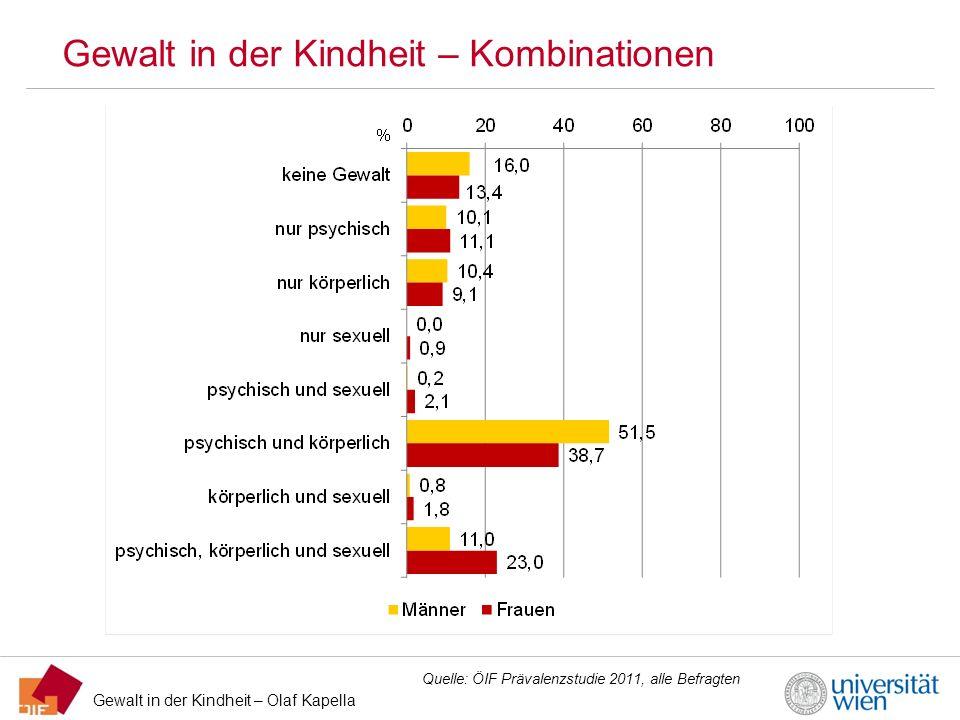 Gewalt in der Kindheit – Olaf Kapella Gewalt in der Kindheit – Kombinationen Quelle: ÖIF Prävalenzstudie 2011, alle Befragten
