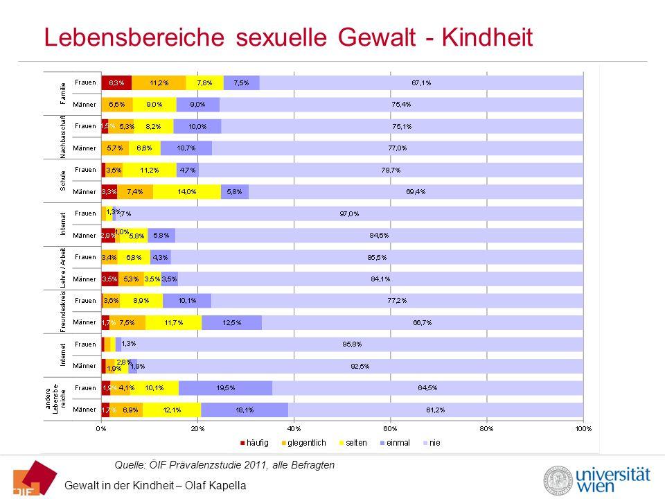 Gewalt in der Kindheit – Olaf Kapella Lebensbereiche sexuelle Gewalt - Kindheit Quelle: ÖIF Prävalenzstudie 2011, alle Befragten