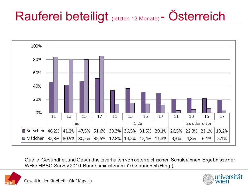 Gewalt in der Kindheit – Olaf Kapella Rauferei beteiligt (letzten 12 Monate) - Österreich Quelle: Gesundheit und Gesundheitsverhalten von österreichis