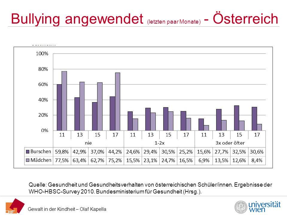 Gewalt in der Kindheit – Olaf Kapella Bullying angewendet (letzten paar Monate) - Österreich Quelle: Gesundheit und Gesundheitsverhalten von österreic