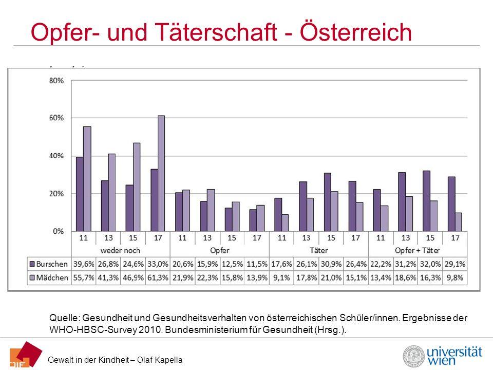Gewalt in der Kindheit – Olaf Kapella Opfer- und Täterschaft - Österreich Quelle: Gesundheit und Gesundheitsverhalten von österreichischen Schüler/inn