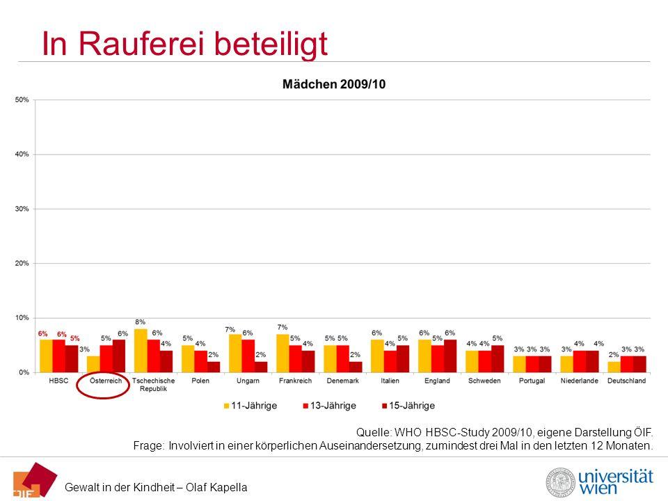 Gewalt in der Kindheit – Olaf Kapella In Rauferei beteiligt Quelle: WHO HBSC-Study 2009/10, eigene Darstellung ÖIF. Frage: Involviert in einer körperl