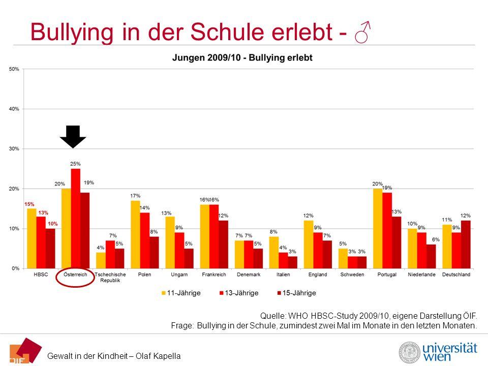 Gewalt in der Kindheit – Olaf Kapella Bullying in der Schule erlebt - Quelle: WHO HBSC-Study 2009/10, eigene Darstellung ÖIF. Frage: Bullying in der S